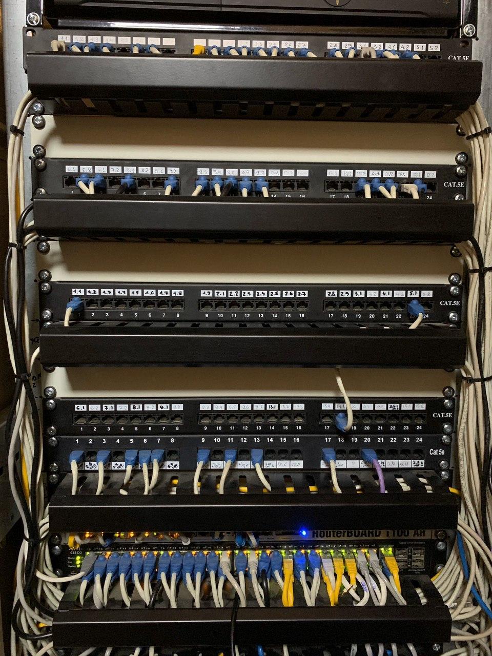 Сборка серверного шкафа